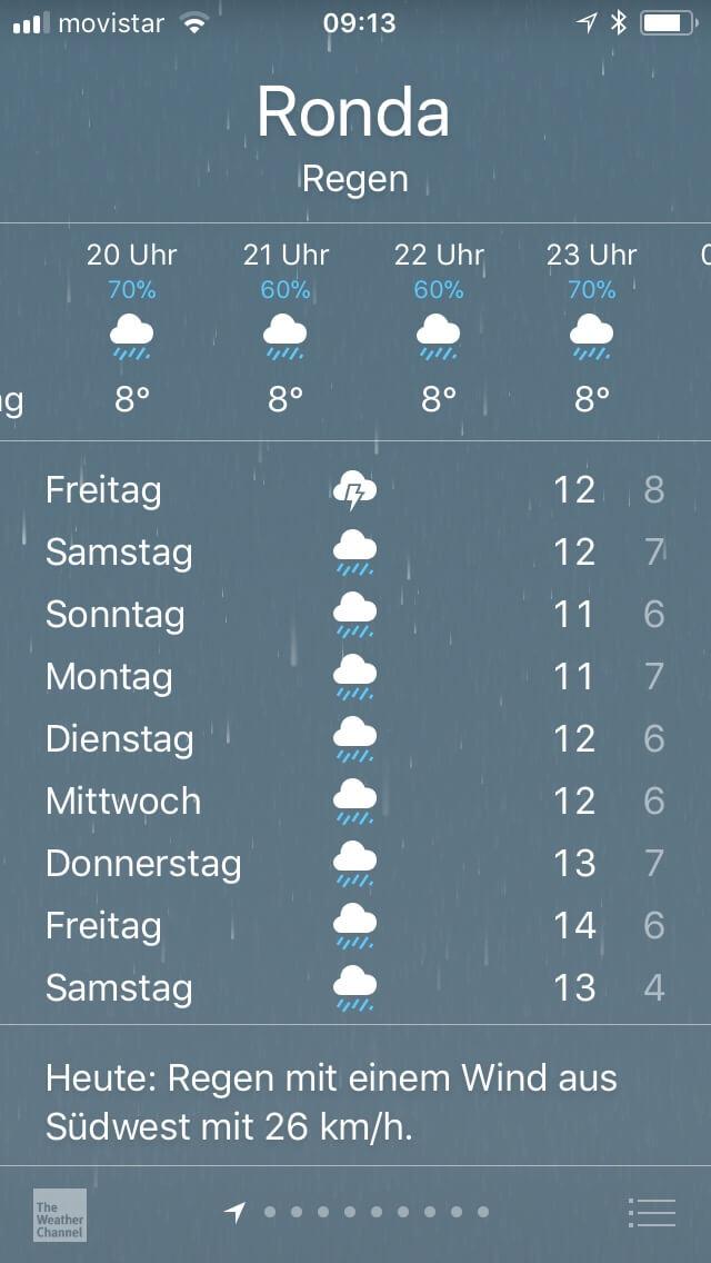 Der grosse Regen - Wetter